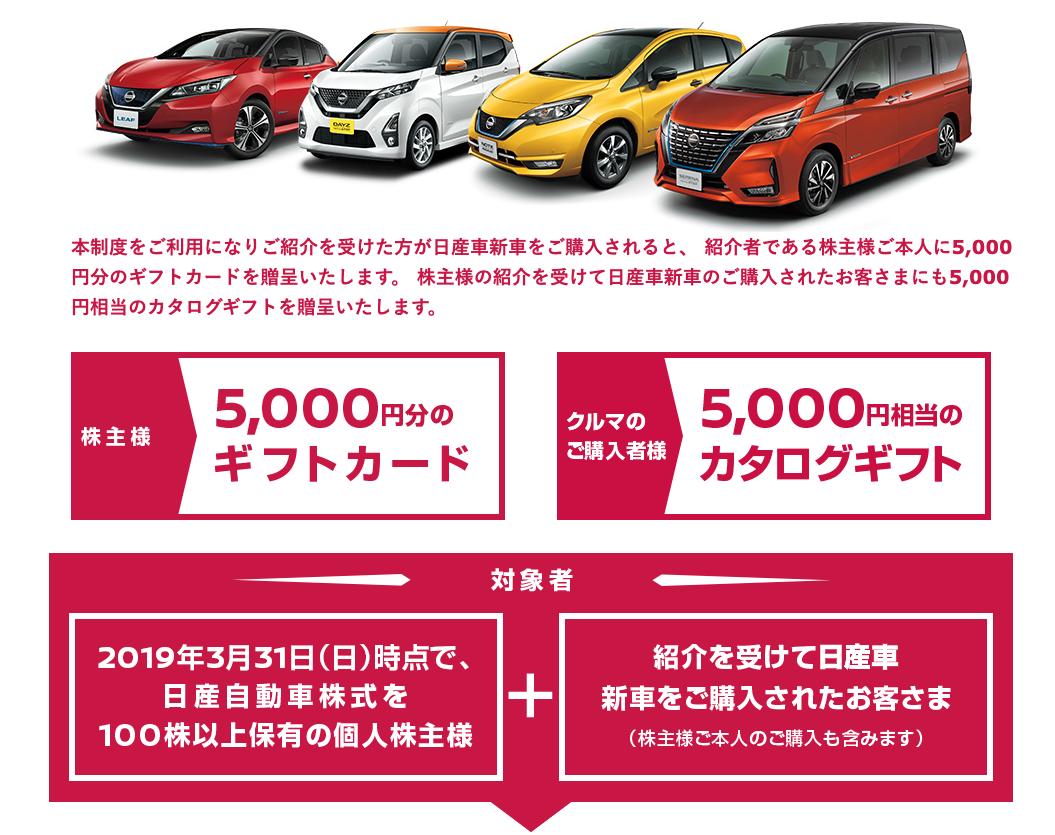 自動車 の 株価 日産
